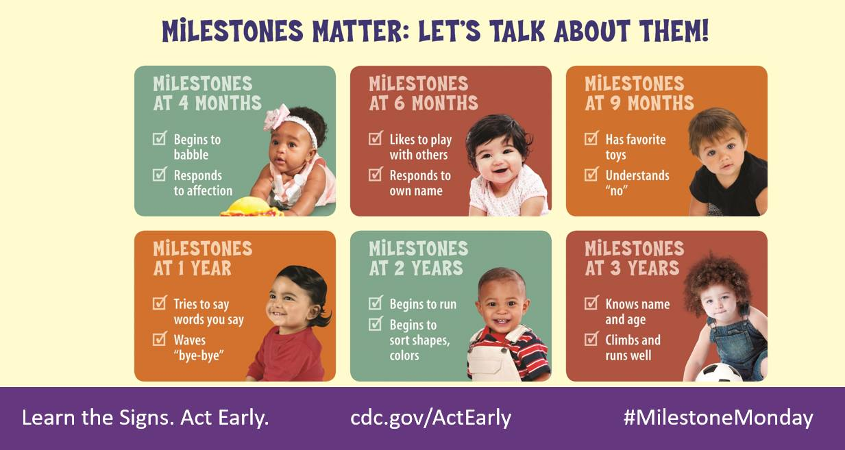 Milestones Matter Poster with pictures of babies and toddlers at 4, 6, and 9 months and 1, 2, and 3 years along with common milestones to look for.